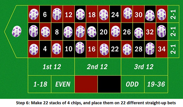 online casino roulette strategy book off ra