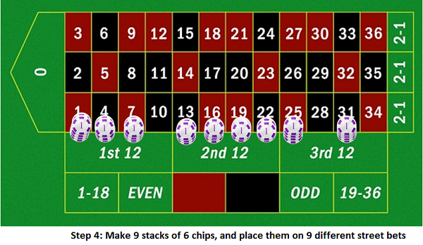 best roulette betting pattern
